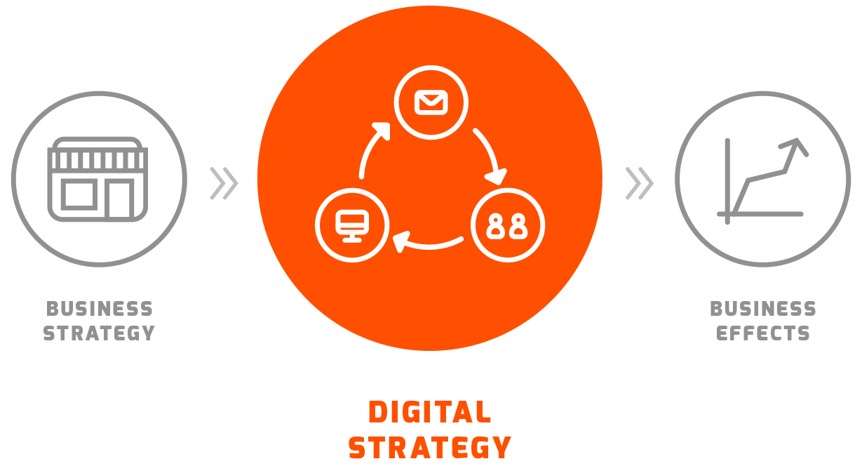 Integrated Marketing Strategy - Pop-Dot